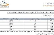 """""""الاتصالات"""" تحدد حجم الاستهلاك الشهري لمشتركي الانترنت في سورية"""